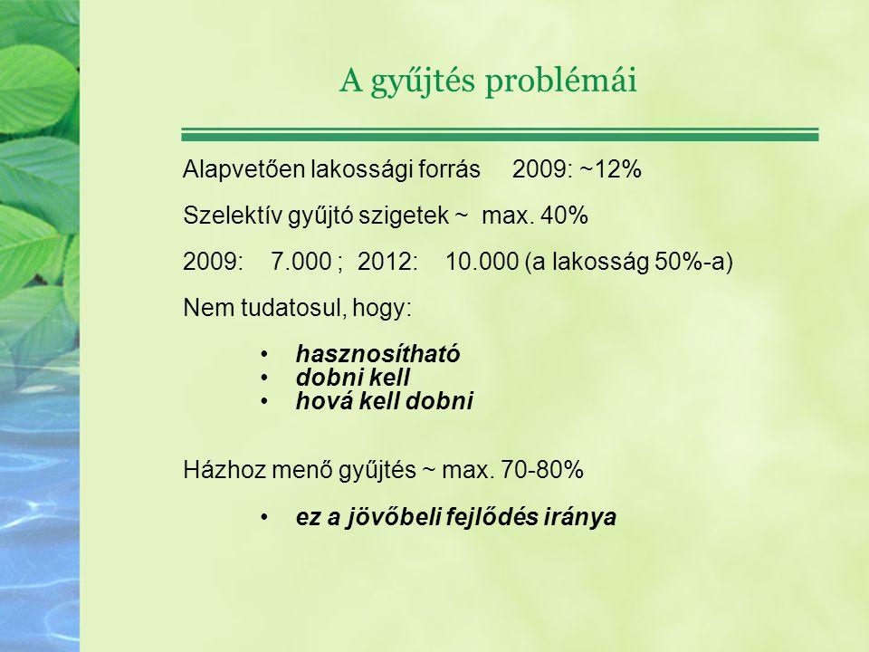A gyűjtés problémái Alapvetően lakossági forrás 2009: ~12%