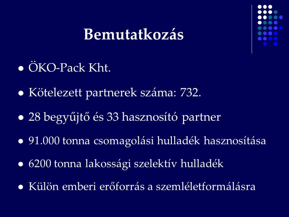 Bemutatkozás ÖKO-Pack Kht. Kötelezett partnerek száma: 732.