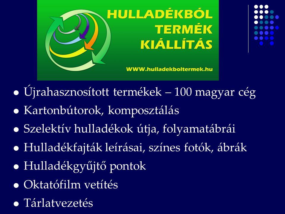 Újrahasznosított termékek – 100 magyar cég