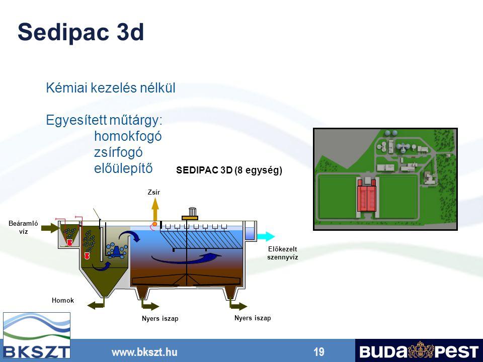 Sedipac 3d Kémiai kezelés nélkül Egyesített műtárgy: homokfogó