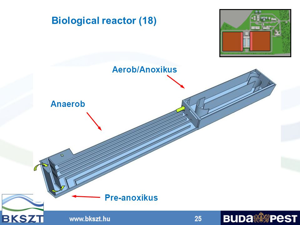 Biological reactor (18) Aerob/Anoxikus Anaerob Pre-anoxikus