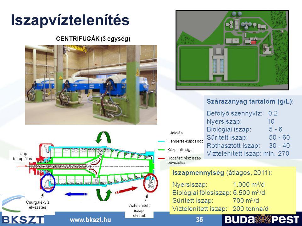 Iszapvíztelenítés Szárazanyag tartalom (g/L): Befolyó szennyvíz: 0,2