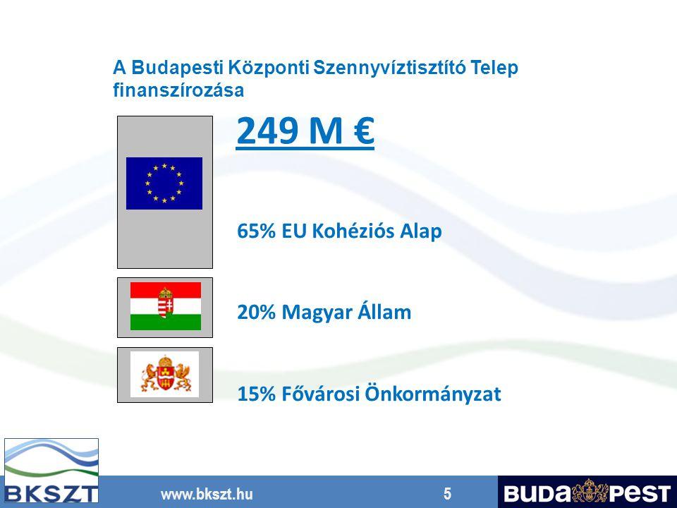 A Budapesti Központi Szennyvíztisztító Telep finanszírozása