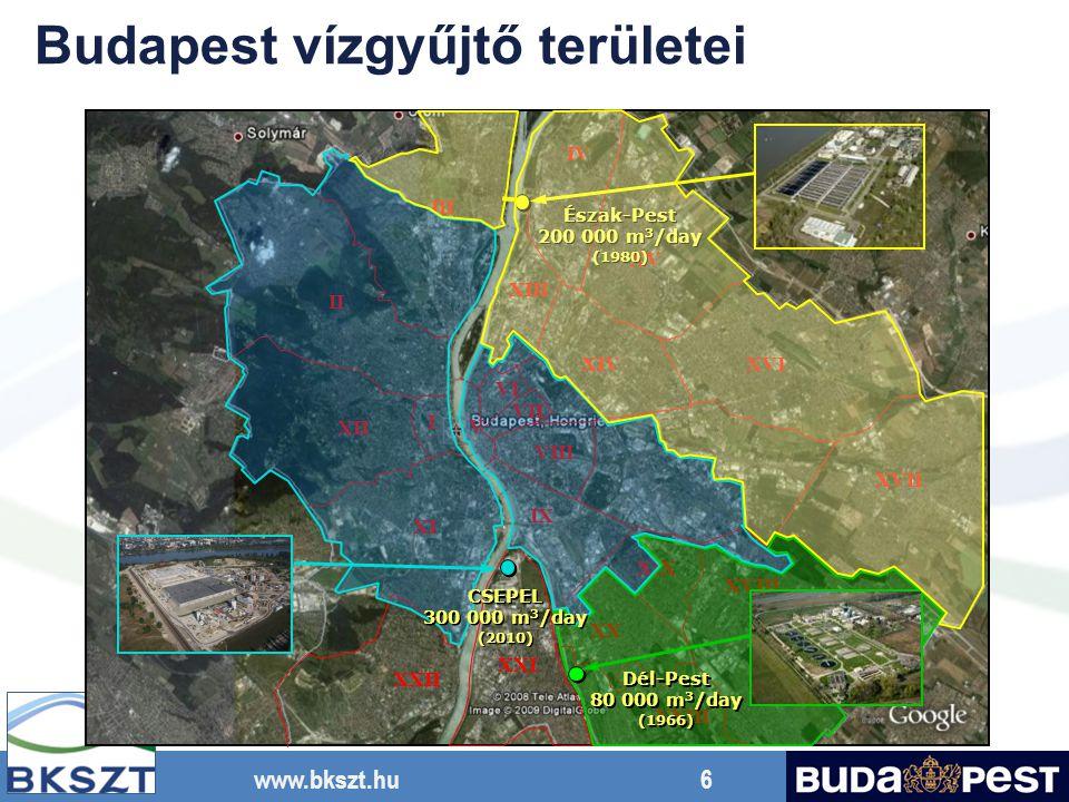 Budapest vízgyűjtő területei