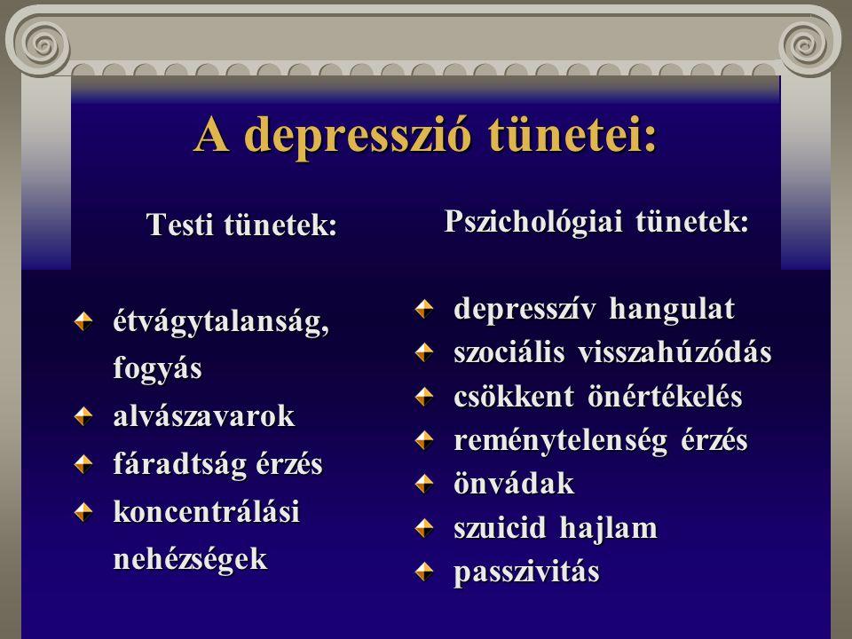 Pszichológiai tünetek: