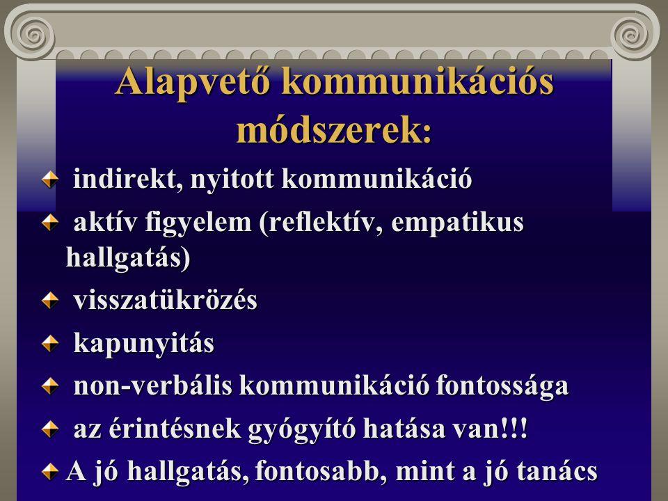 Alapvető kommunikációs módszerek: