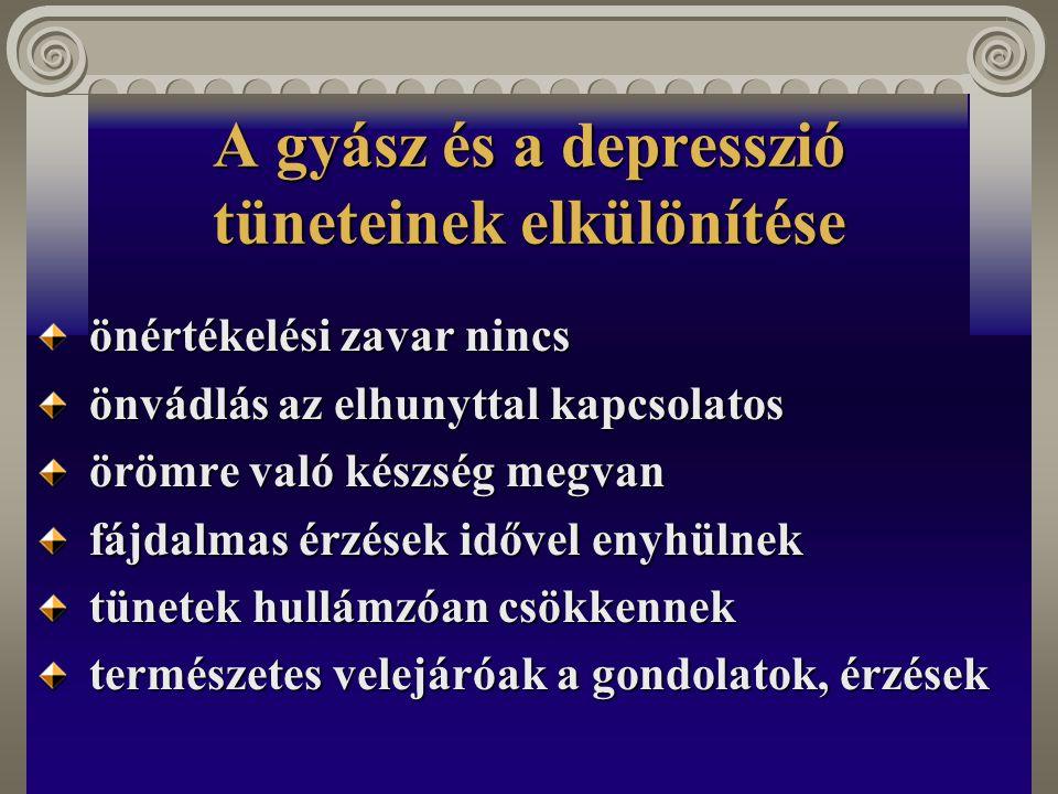 A gyász és a depresszió tüneteinek elkülönítése