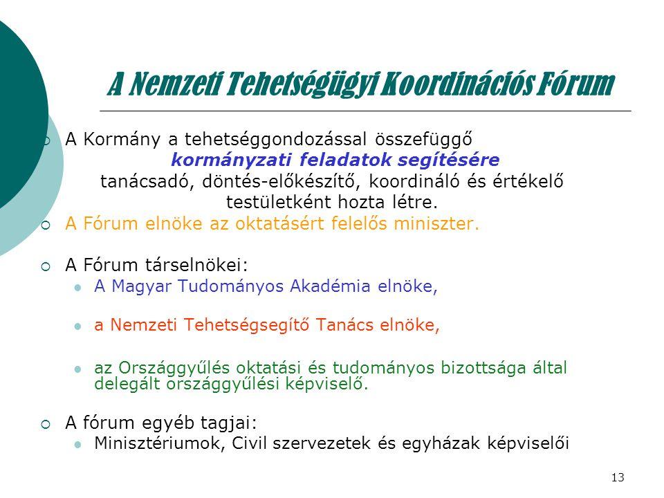 A Nemzeti Tehetségügyi Koordinációs Fórum