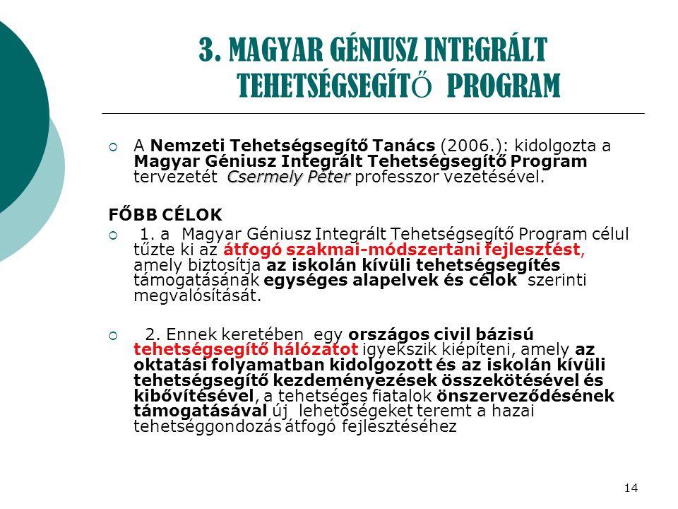 3. MAGYAR GÉNIUSZ INTEGRÁLT TEHETSÉGSEGÍTŐ PROGRAM