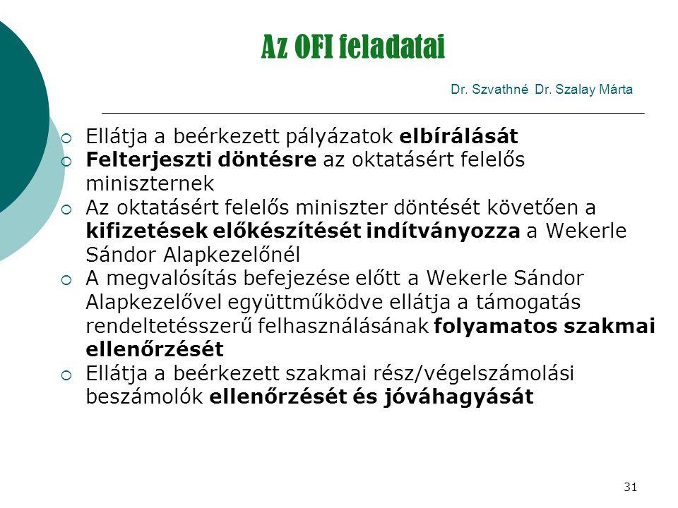 Az OFI feladatai Dr. Szvathné Dr. Szalay Márta