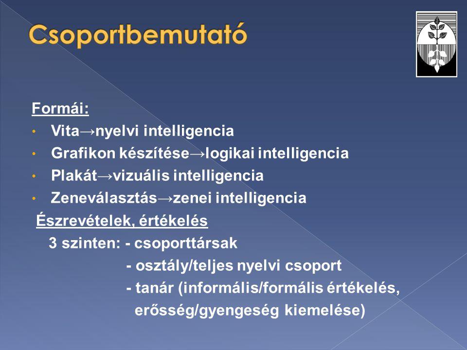 Csoportbemutató Formái: Vita→nyelvi intelligencia