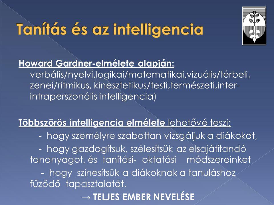 Tanítás és az intelligencia