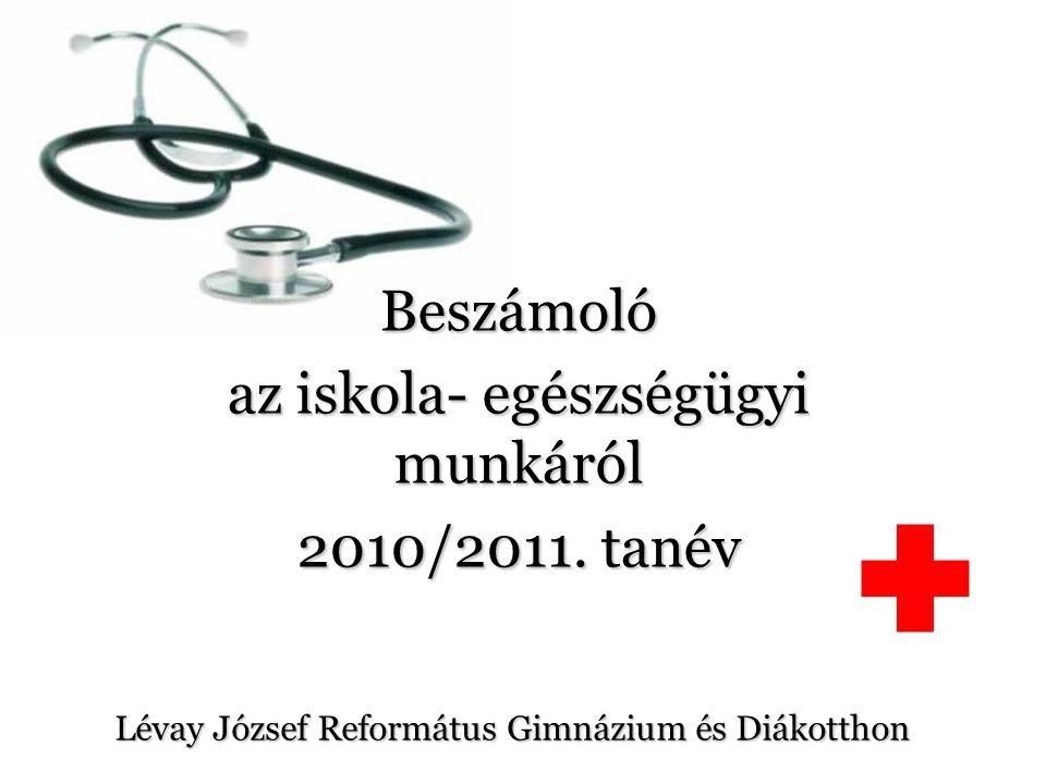 Lévay József Református Gimnázium és Diákotthon