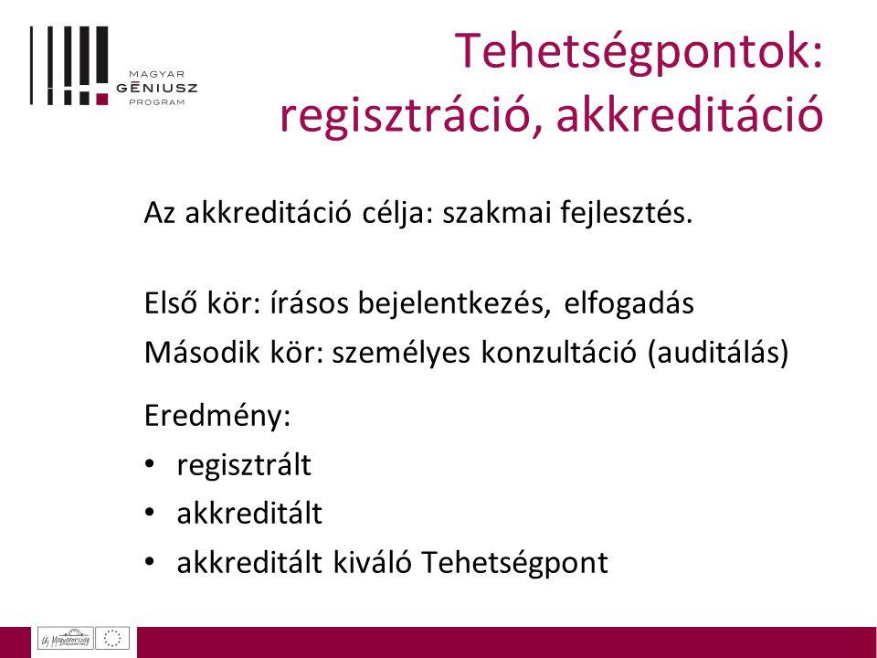 Tehetségpontok: regisztráció, akkreditáció