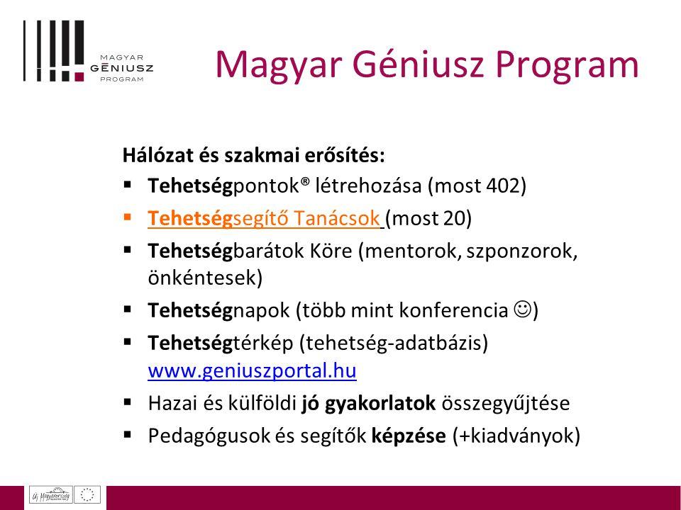 Magyar Géniusz Program