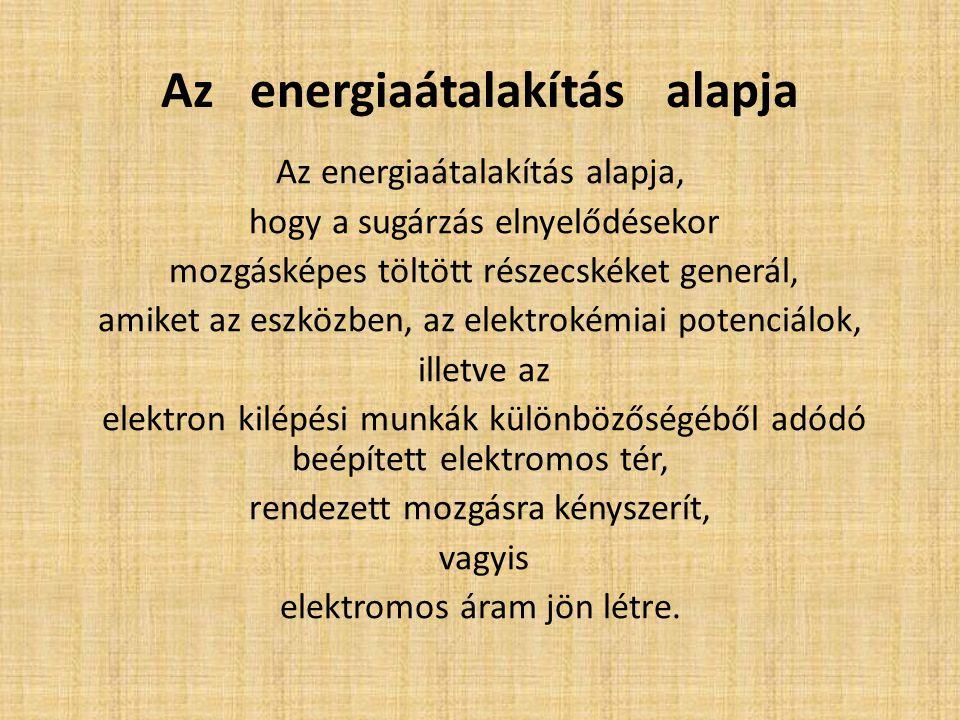 Az energiaátalakítás alapja