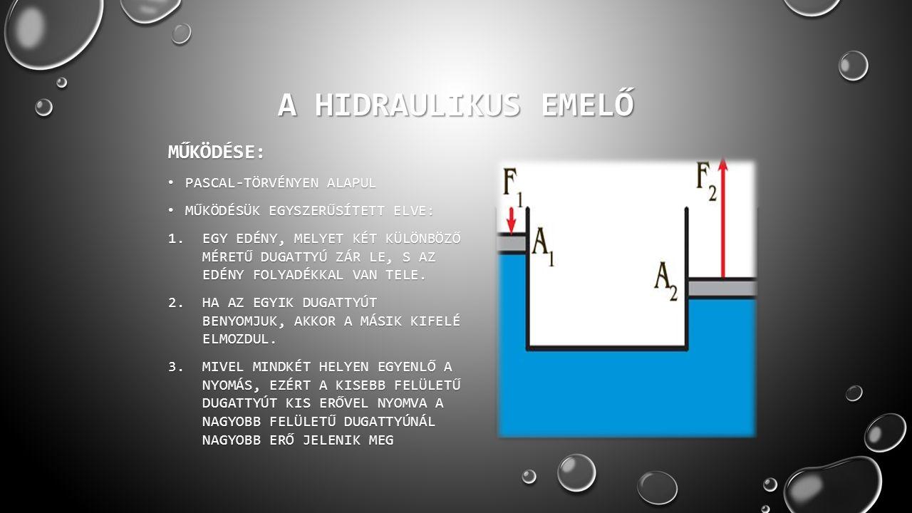A hidraulikus emelő Működése: Pascal-törvényen alapul
