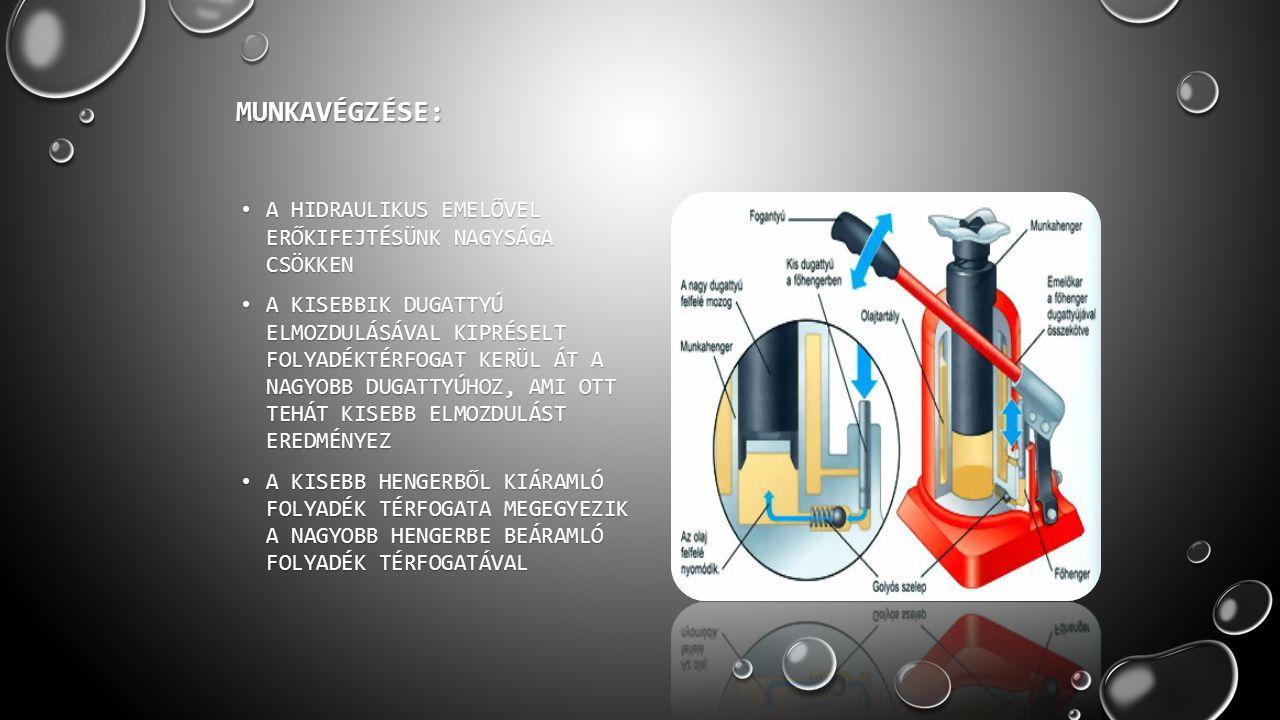 Munkavégzése: A hidraulikus emelővel erőkifejtésünk nagysága csökken