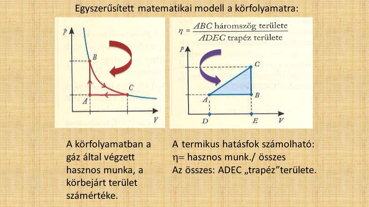 Egyszerűsített matematikai modell a körfolyamatra: