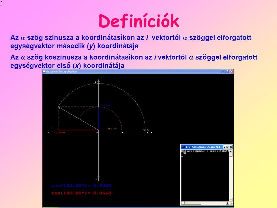 Definíciók Az  szög szinusza a koordinátasíkon az i vektortól  szöggel elforgatott egységvektor második (y) koordinátája.