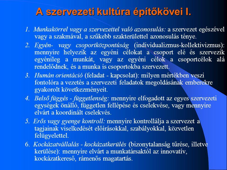 A szervezeti kultúra építőkövei I.