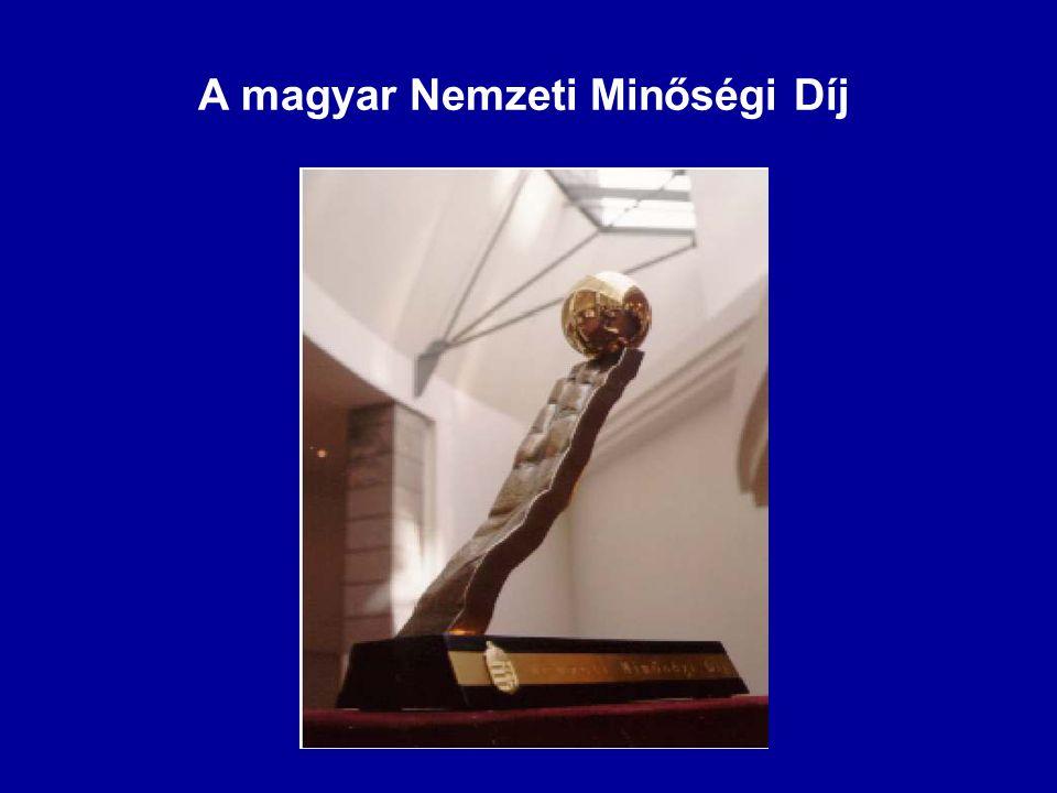 A magyar Nemzeti Minőségi Díj