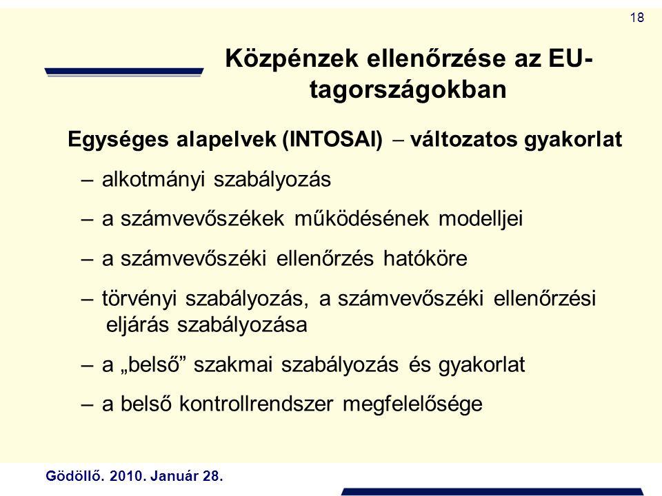 Közpénzek ellenőrzése az EU-tagországokban