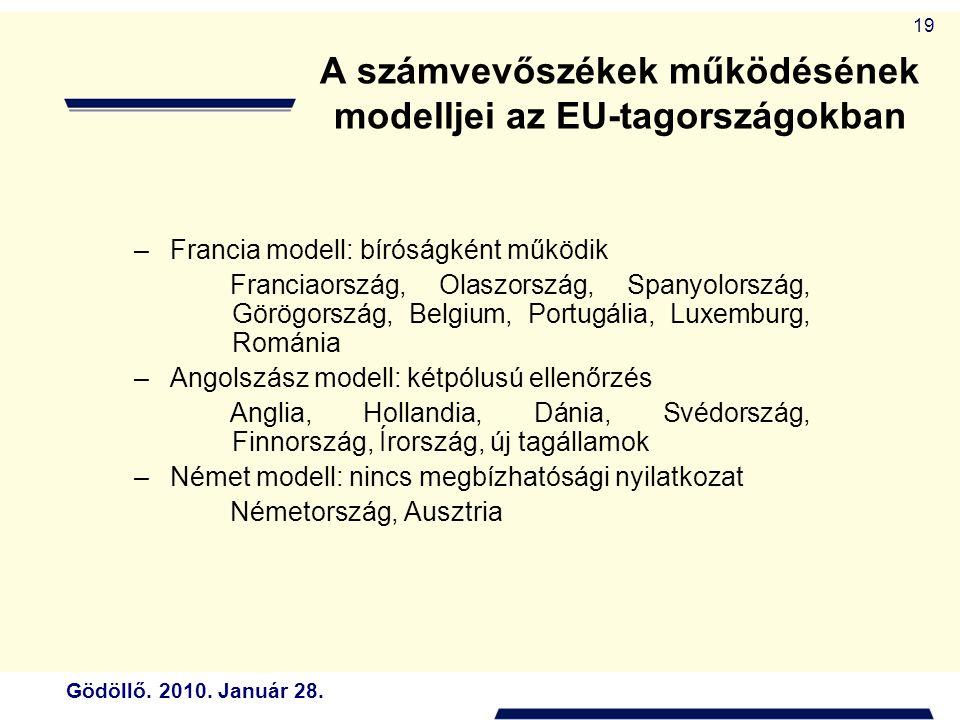 A számvevőszékek működésének modelljei az EU-tagországokban