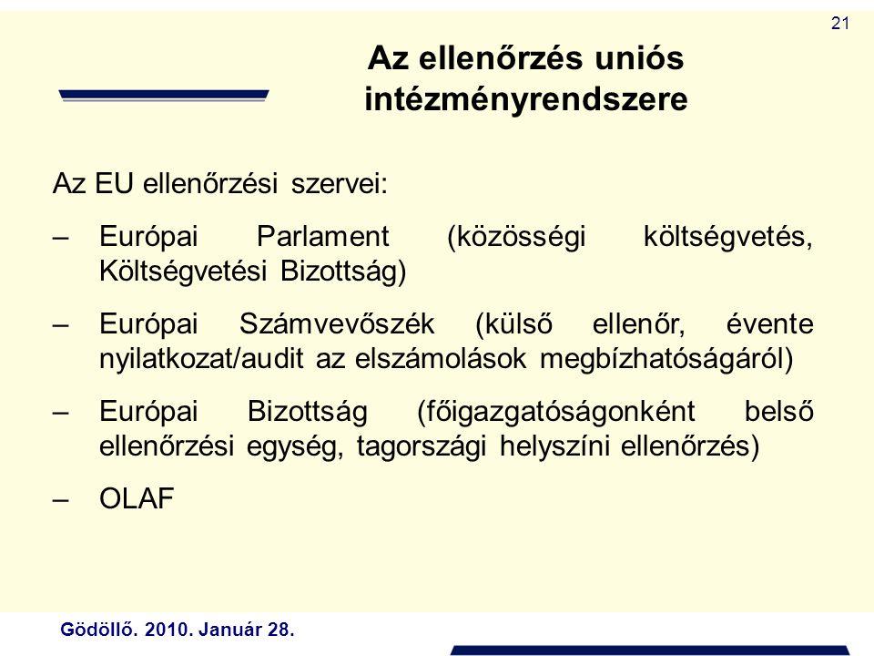 Az ellenőrzés uniós intézményrendszere