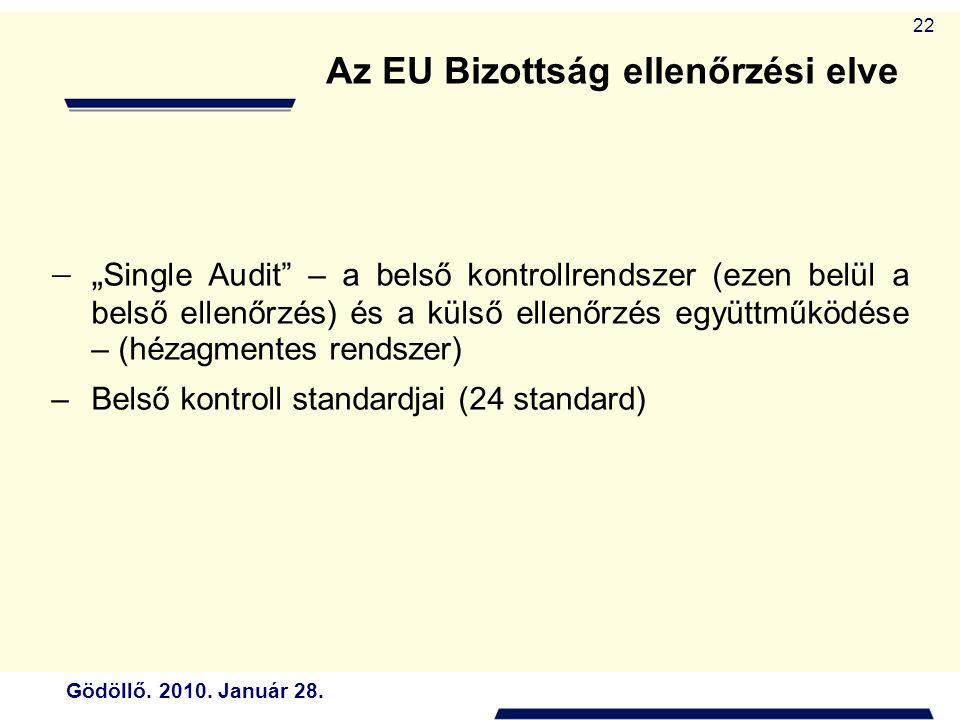 Az EU Bizottság ellenőrzési elve