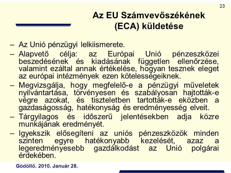 Az EU Számvevőszékének (ECA) küldetése
