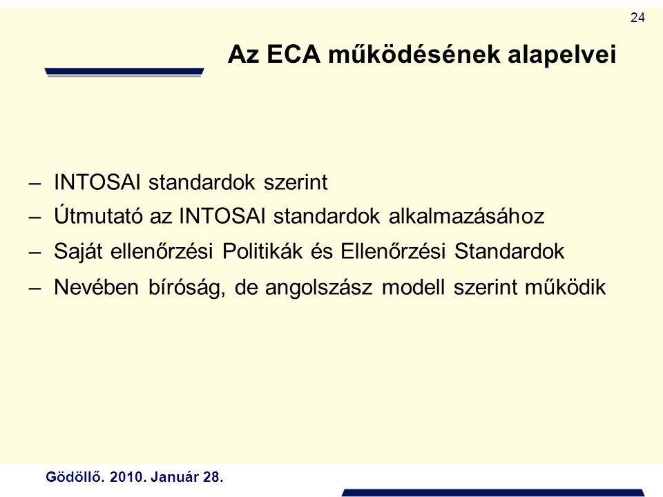 Az ECA működésének alapelvei