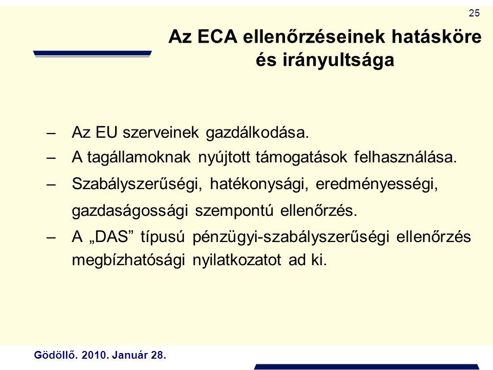Az ECA ellenőrzéseinek hatásköre és irányultsága