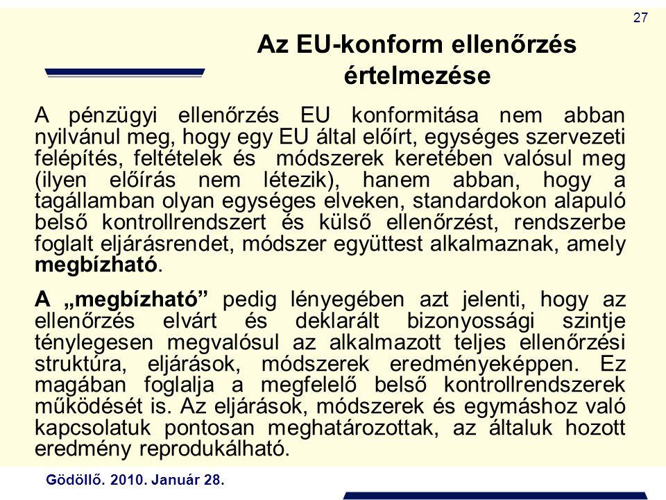 Az EU-konform ellenőrzés értelmezése