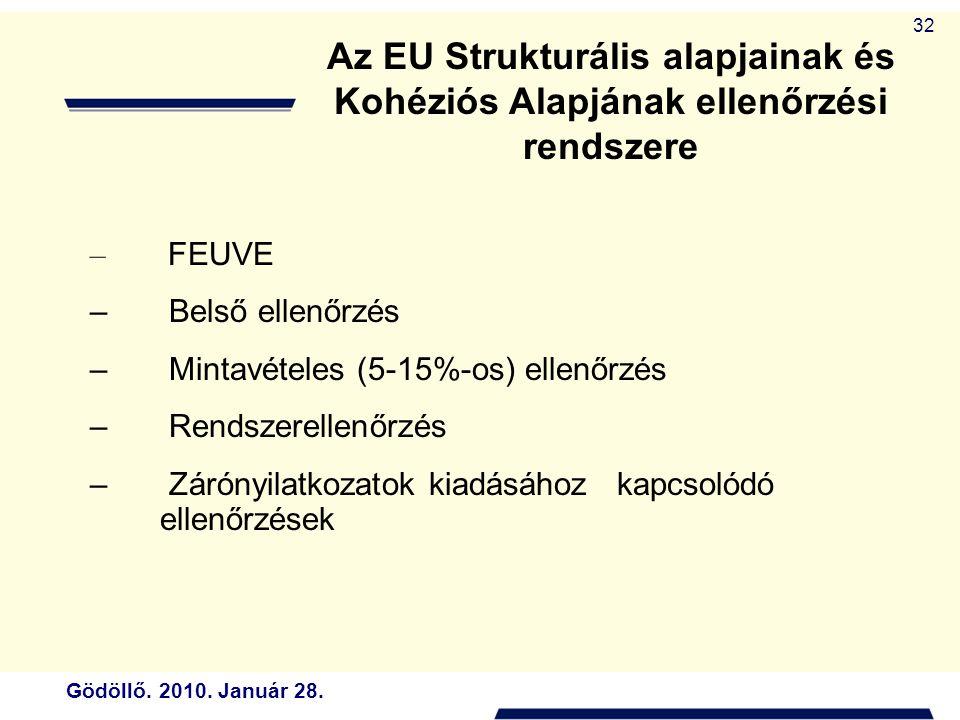 Az EU Strukturális alapjainak és Kohéziós Alapjának ellenőrzési rendszere