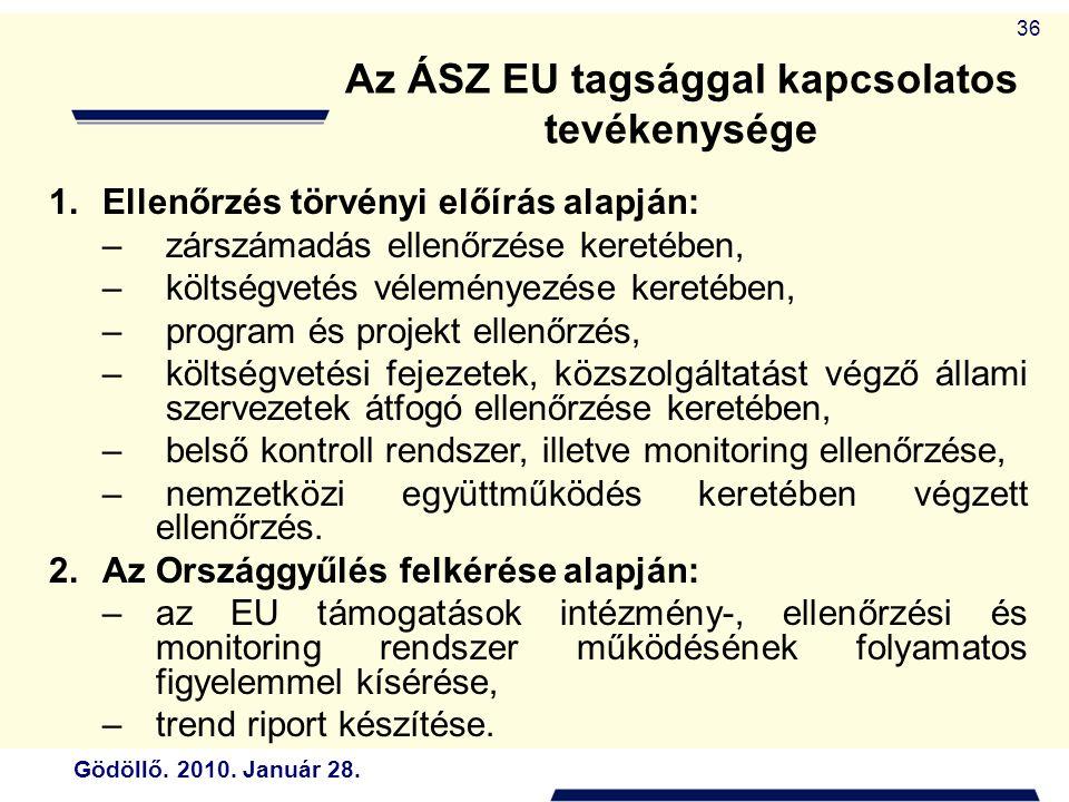 Az ÁSZ EU tagsággal kapcsolatos tevékenysége
