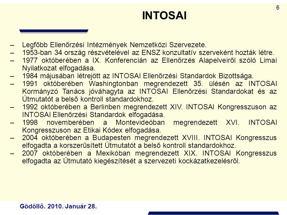 INTOSAI Legfőbb Ellenőrzési Intézmények Nemzetközi Szervezete.