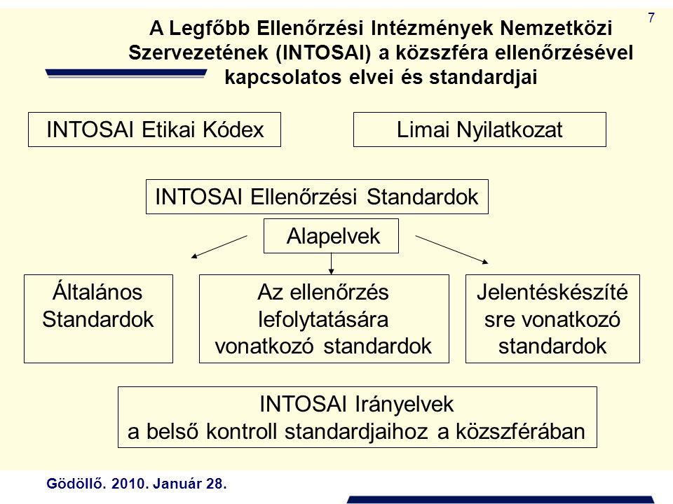 INTOSAI Ellenőrzési Standardok