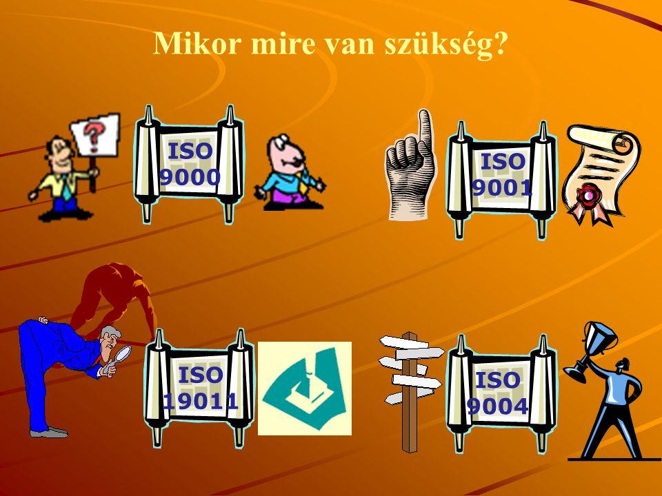 Mikor mire van szükség ISO 9000 ISO 9001 ISO 19011 ISO 9004