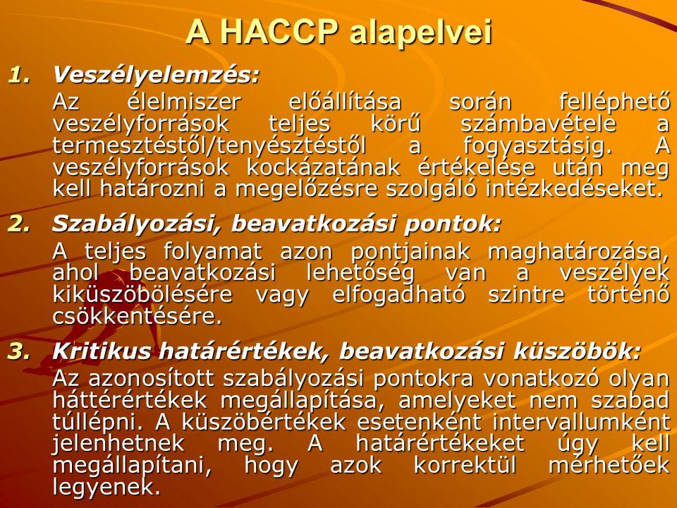 A HACCP alapelvei Veszélyelemzés:
