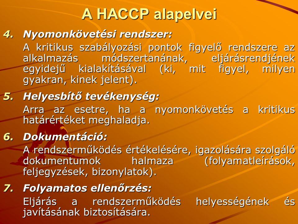 A HACCP alapelvei Nyomonkövetési rendszer: