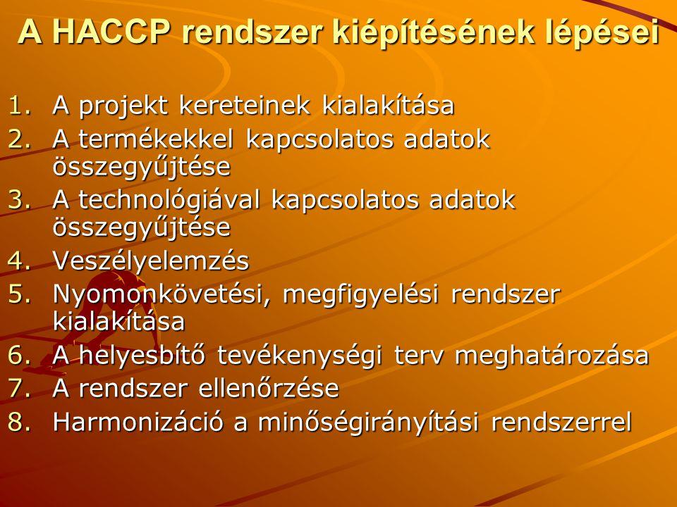 A HACCP rendszer kiépítésének lépései