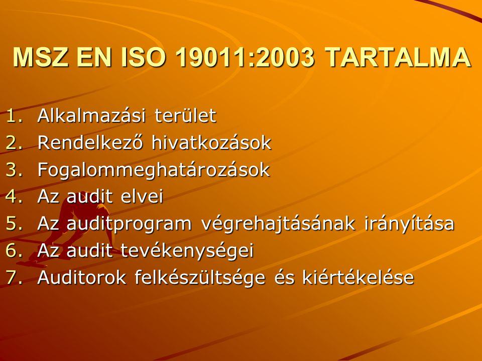 MSZ EN ISO 19011:2003 TARTALMA Alkalmazási terület