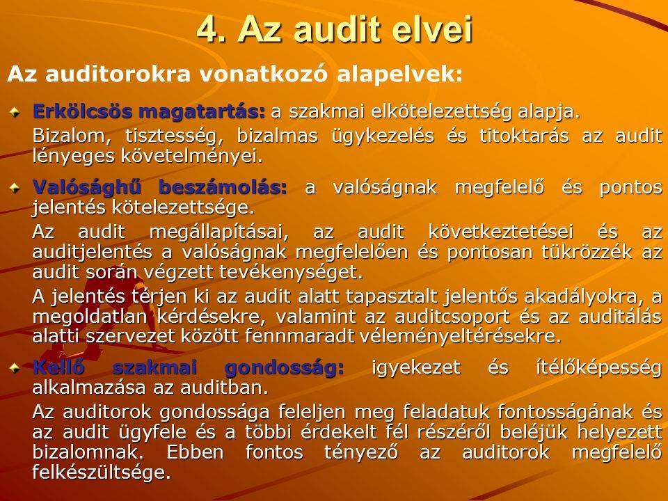 4. Az audit elvei Az auditorokra vonatkozó alapelvek: