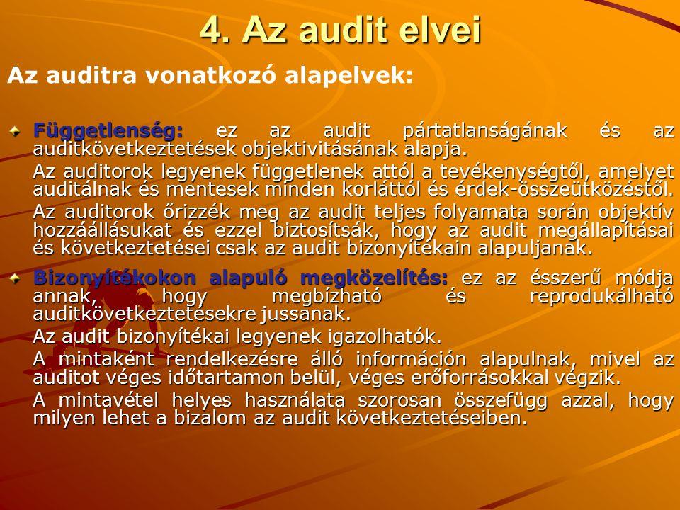 4. Az audit elvei Az auditra vonatkozó alapelvek: