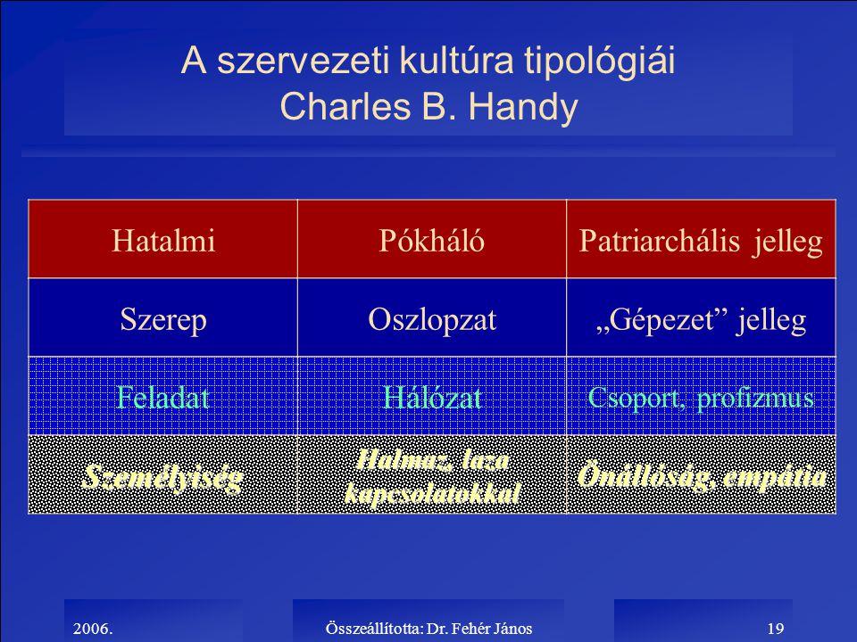 A szervezeti kultúra tipológiái Charles B. Handy
