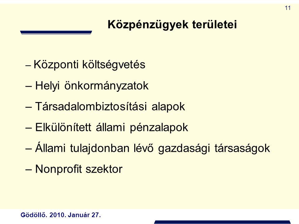 Közpénzügyek területei