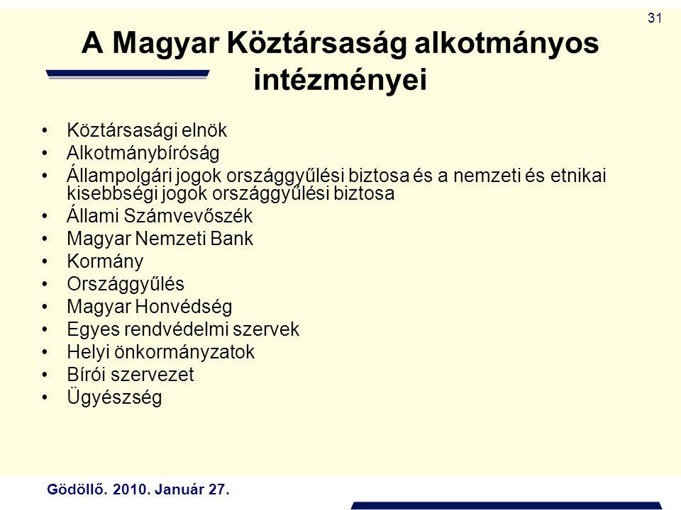 A Magyar Köztársaság alkotmányos intézményei