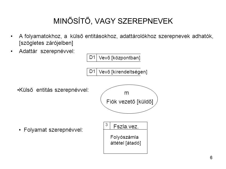 MINŐSÍTŐ, VAGY SZEREPNEVEK