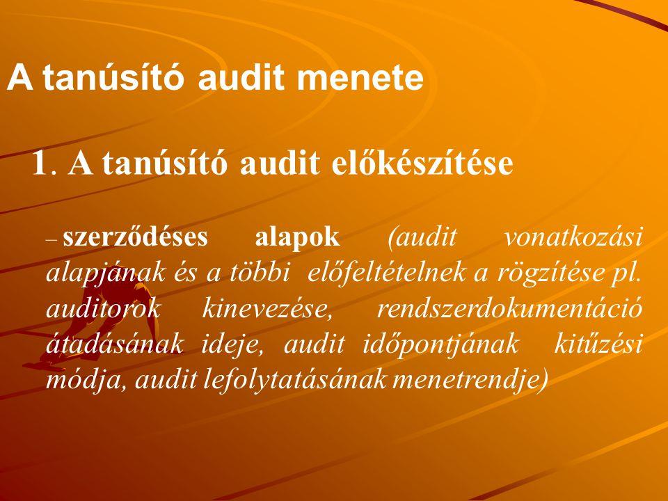 A tanúsító audit menete
